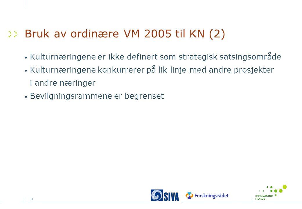 9 Bruk av ordinære VM 2005 til KN IN ga i 2005 tilsagn om NOK 89,2 mill.