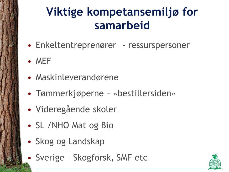 Viktige kompetansemiljø for samarbeid Enkeltentreprenører - ressurspersoner MEF Maskinleverandørene Tømmerkjøperne – «bestillersiden» Videregående skoler SL /NHO Mat og Bio Skog og Landskap Sverige – Skogforsk, SMF etc