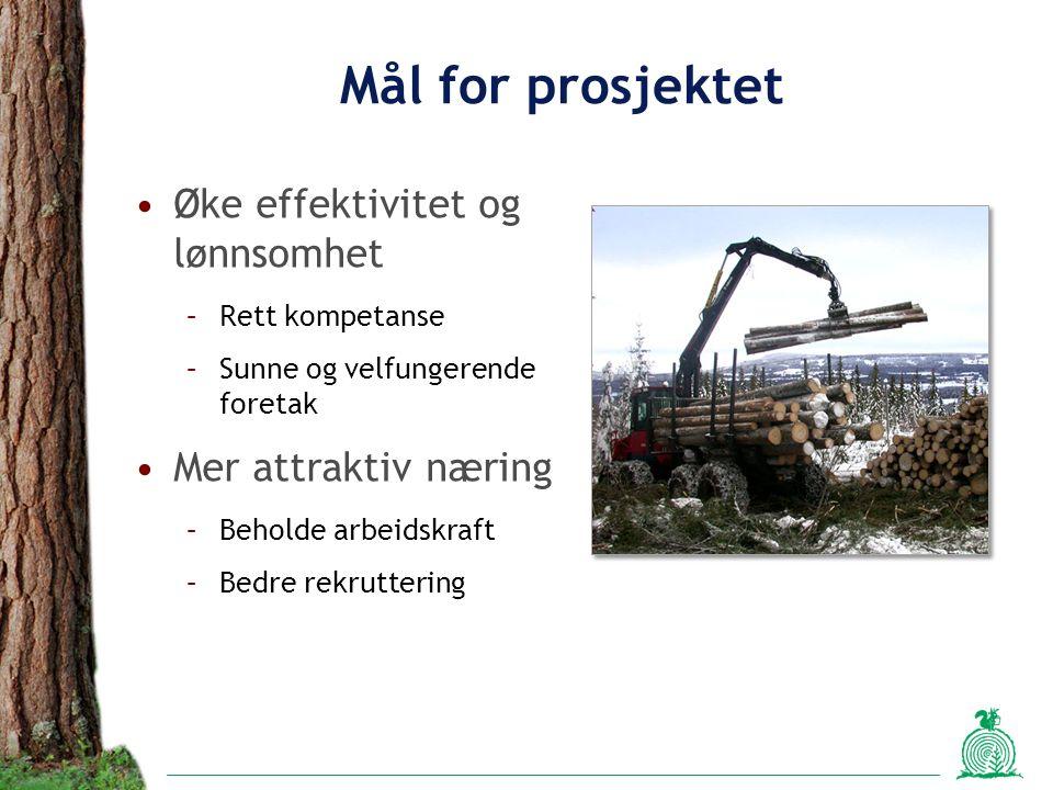 Mål for prosjektet Øke effektivitet og lønnsomhet –Rett kompetanse –Sunne og velfungerende foretak Mer attraktiv næring –Beholde arbeidskraft –Bedre r