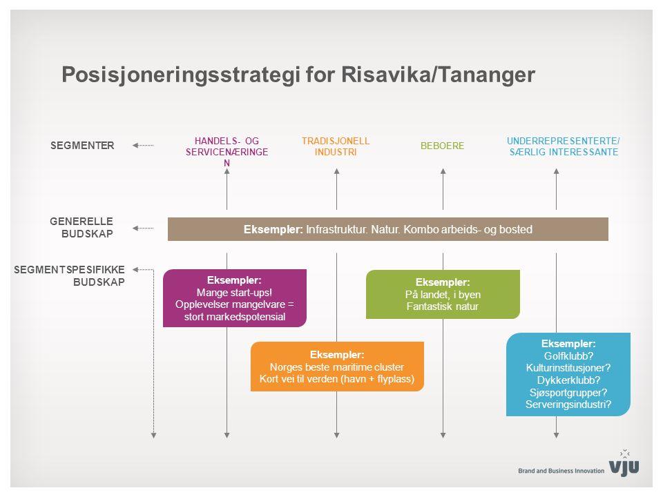 Posisjoneringsstrategi for Risavika/Tananger SEGMENTER HANDELS- OG SERVICENÆRINGE N TRADISJONELL INDUSTRI BEBOERE UNDERREPRESENTERTE/ SÆRLIG INTERESSANTE GENERELLE BUDSKAP Eksempler: Infrastruktur.