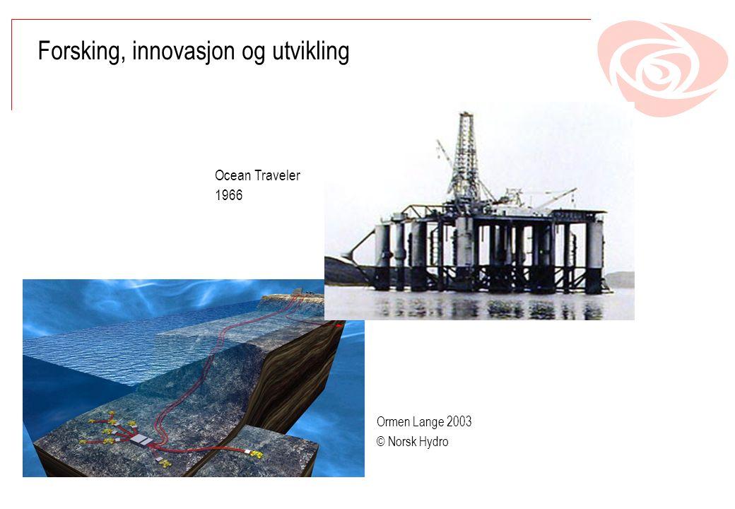 Ormen Lange 2003 © Norsk Hydro Ocean Traveler 1966 Forsking, innovasjon og utvikling