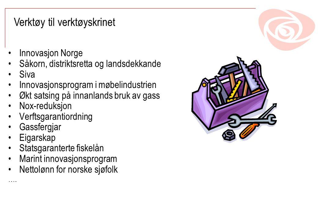 Innovasjon Norge Såkorn, distriktsretta og landsdekkande Siva Innovasjonsprogram i møbelindustrien Økt satsing på innanlands bruk av gass Nox-reduksjon Verftsgarantiordning Gassfergjar Eigarskap Statsgaranterte fiskelån Marint innovasjonsprogram Nettolønn for norske sjøfolk ….