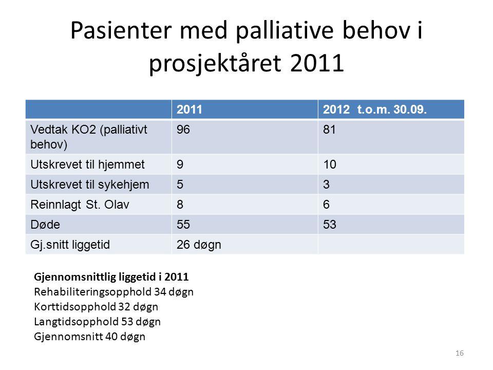 Pasienter med palliative behov i prosjektåret 2011 20112012 t.o.m.