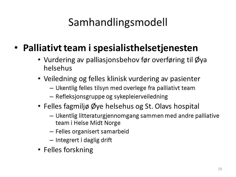 Samhandlingsmodell Palliativt team i spesialisthelsetjenesten Vurdering av palliasjonsbehov før overføring til Øya helsehus Veiledning og felles klini