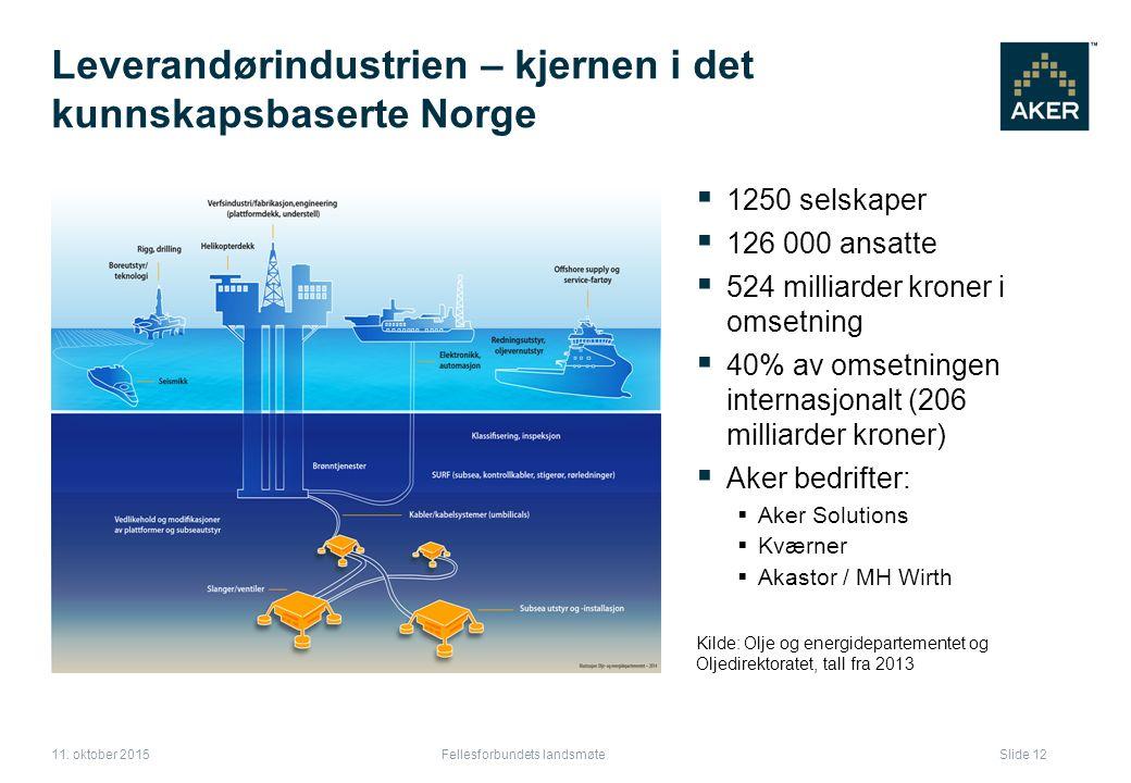 Leverandørindustrien – kjernen i det kunnskapsbaserte Norge Fellesforbundets landsmøte Slide 12 11.
