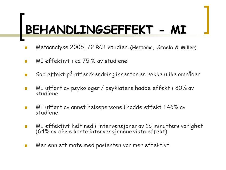 BEHANDLINGSEFFEKT - MI Metaanalyse 2005, 72 RCT studier.