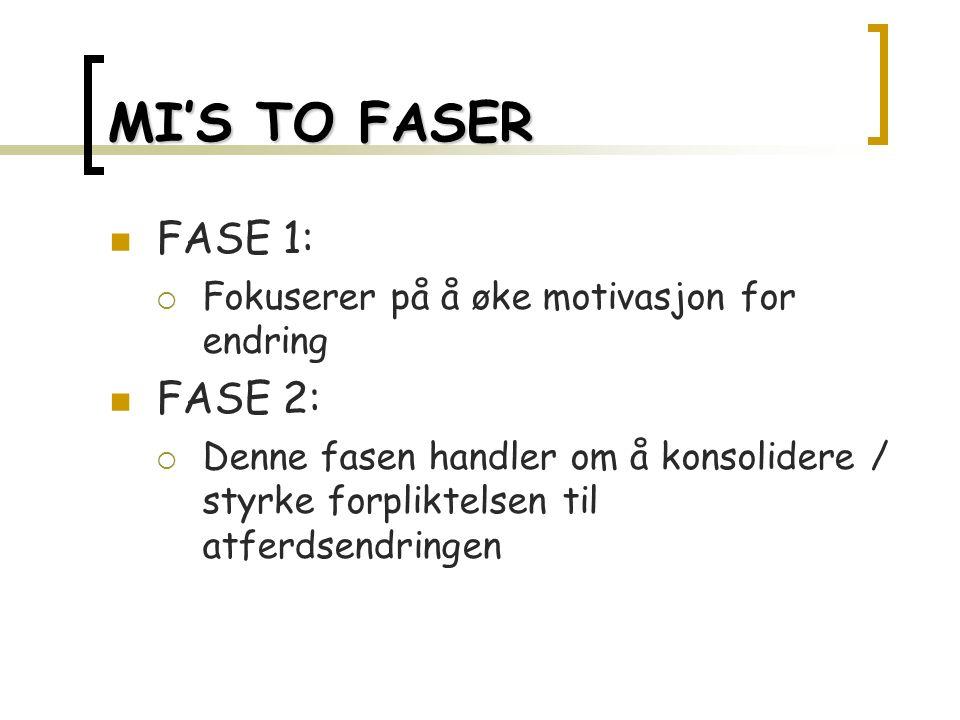 MI'S TO FASER FASE 1:  Fokuserer på å øke motivasjon for endring FASE 2:  Denne fasen handler om å konsolidere / styrke forpliktelsen til atferdsendringen