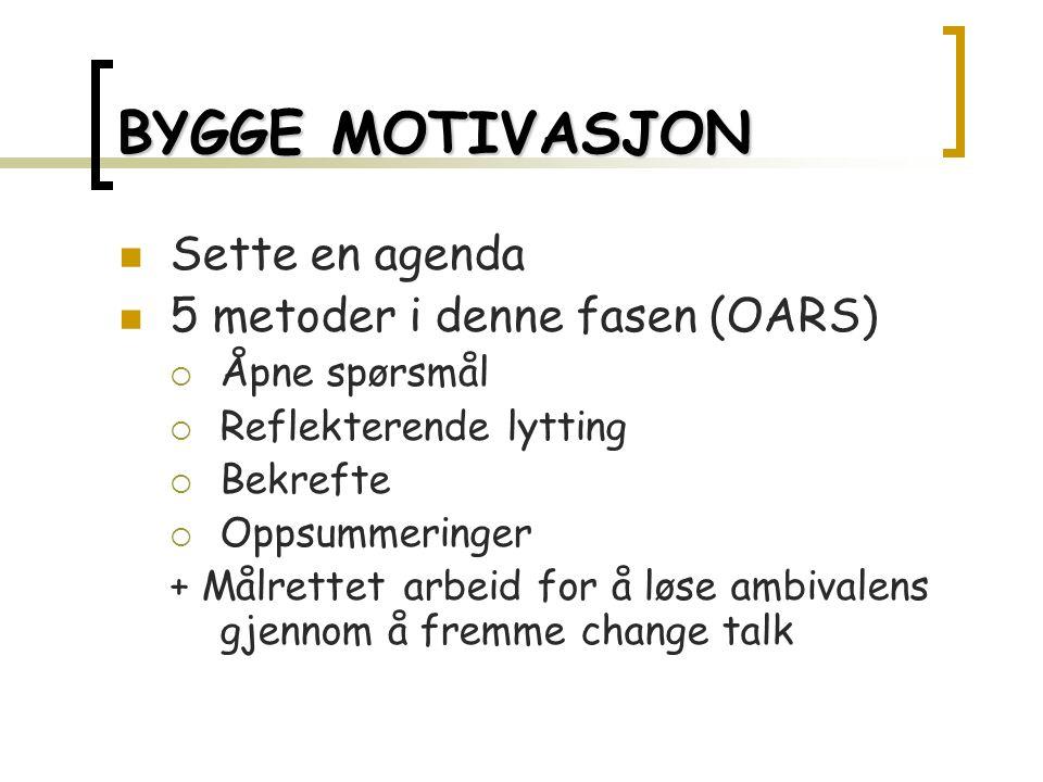 BYGGE MOTIVASJON Sette en agenda 5 metoder i denne fasen (OARS)  Åpne spørsmål  Reflekterende lytting  Bekrefte  Oppsummeringer + Målrettet arbeid for å løse ambivalens gjennom å fremme change talk