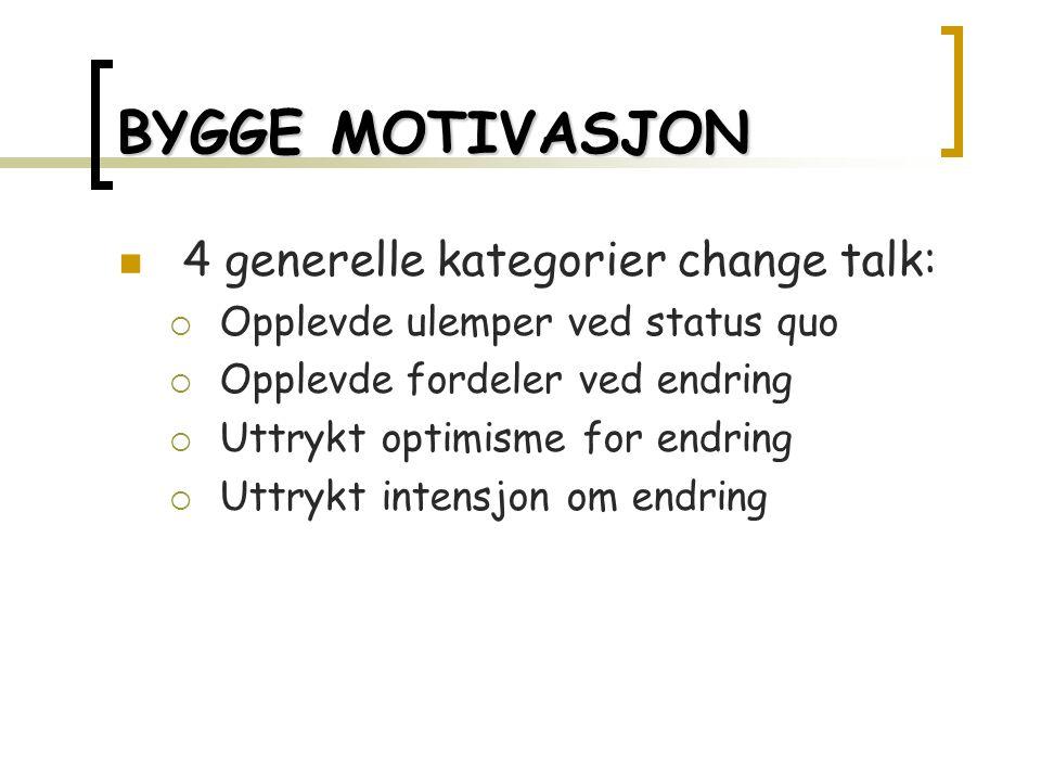 BYGGE MOTIVASJON 4 generelle kategorier change talk:  Opplevde ulemper ved status quo  Opplevde fordeler ved endring  Uttrykt optimisme for endring  Uttrykt intensjon om endring
