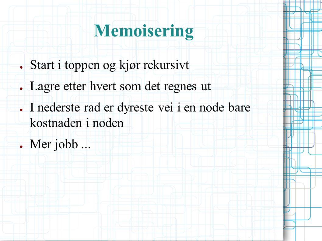 Memoisering ● Start i toppen og kjør rekursivt ● Lagre etter hvert som det regnes ut ● I nederste rad er dyreste vei i en node bare kostnaden i noden ● Mer jobb...
