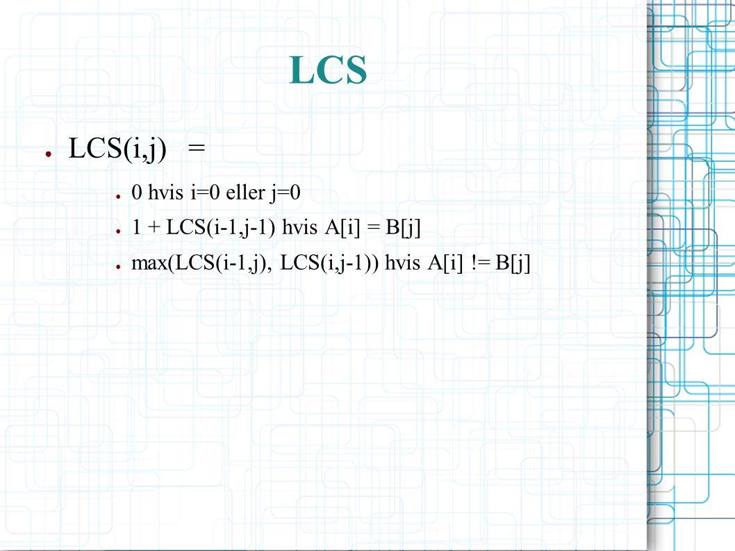 LCS ● LCS(i,j) = ● 0 hvis i=0 eller j=0 ● 1 + LCS(i-1,j-1) hvis A[i] = B[j] ● max(LCS(i-1,j), LCS(i,j-1)) hvis A[i] != B[j]