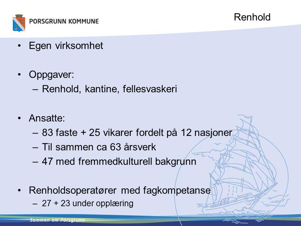 Renhold Egen virksomhet Oppgaver: –Renhold, kantine, fellesvaskeri Ansatte: –83 faste + 25 vikarer fordelt på 12 nasjoner –Til sammen ca 63 årsverk –4