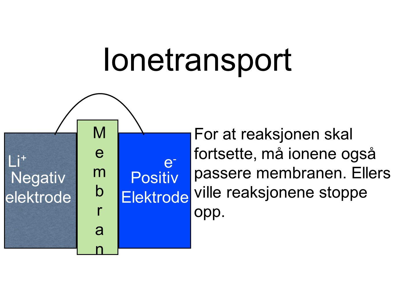 Ionetransport MembranMembran Positiv Elektrode For at reaksjonen skal fortsette, må ionene også passere membranen.