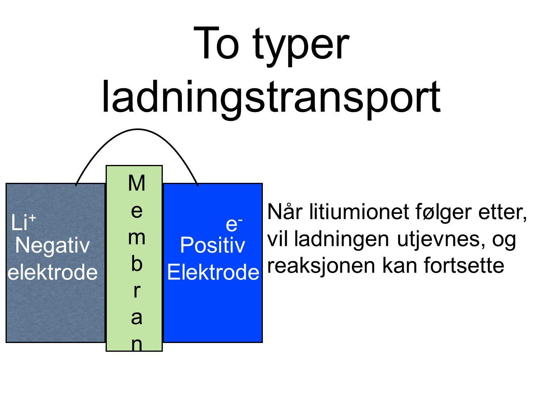 MembranMembran Positiv Elektrode Når litiumionet følger etter, vil ladningen utjevnes, og reaksjonen kan fortsette To typer ladningstransport Negativ elektrode Li + e-e-