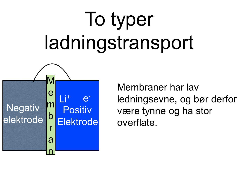 MembranMembran Positiv Elektrode Membraner har lav ledningsevne, og bør derfor være tynne og ha stor overflate.