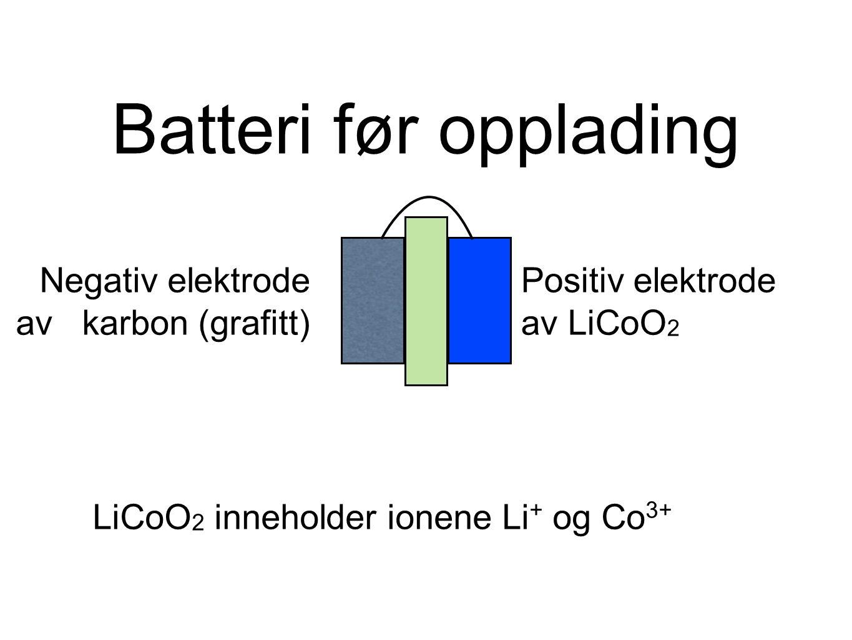 Batteri før opplading LiCoO 2 inneholder ionene Li + og Co 3+ Positiv elektrode av LiCoO 2 Negativ elektrode av karbon (grafitt)