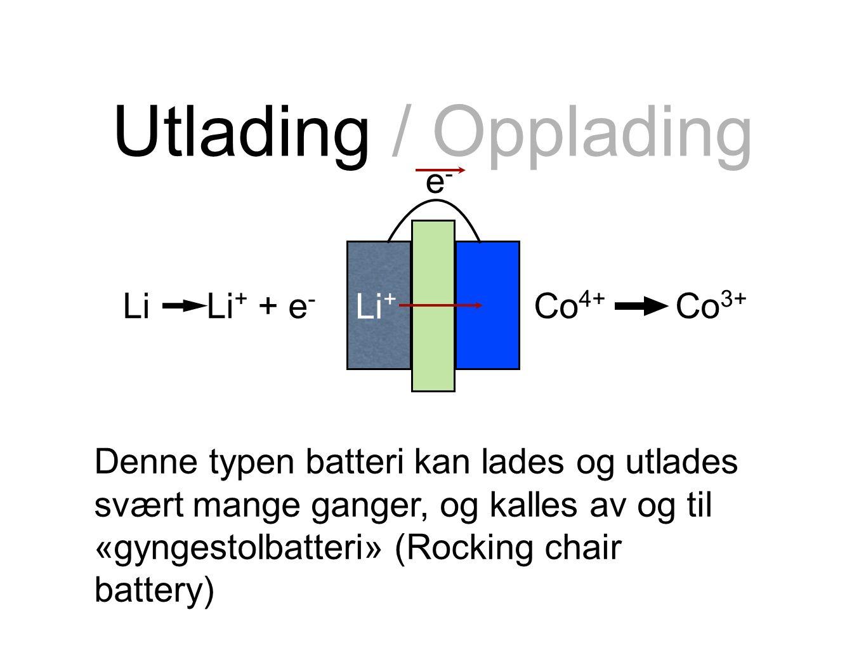 Utlading / Opplading Denne typen batteri kan lades og utlades svært mange ganger, og kalles av og til «gyngestolbatteri» (Rocking chair battery) Li + e-e- Co 4+ Co 3+ Li Li + + e -