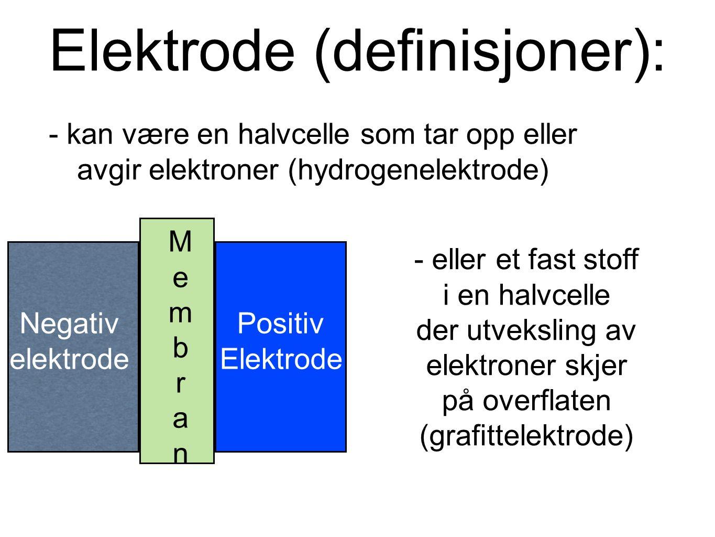 MembranMembran Negativ elektrode Positiv Elektrode Elektrode (definisjoner): - kan være en halvcelle som tar opp eller avgir elektroner (hydrogenelektrode) - eller et fast stoff i en halvcelle der utveksling av elektroner skjer på overflaten (grafittelektrode)