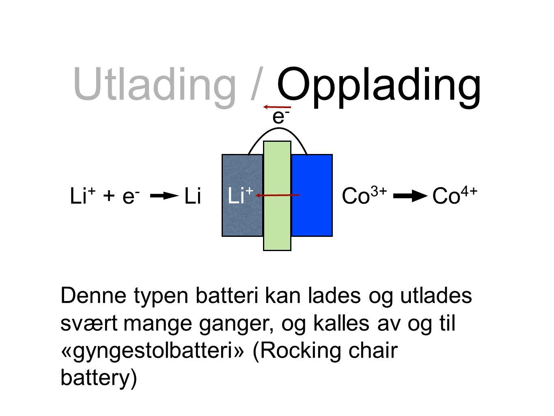 Utlading / Opplading Denne typen batteri kan lades og utlades svært mange ganger, og kalles av og til «gyngestolbatteri» (Rocking chair battery) Li + e-e- Co 3+ Co 4+ Li + + e - Li
