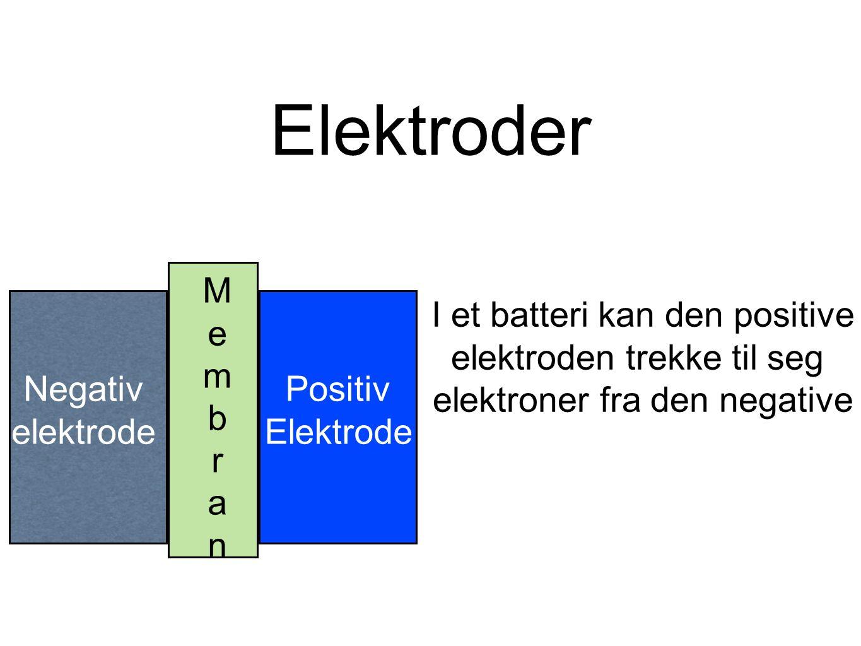 Elektroder MembranMembran Positiv Elektrode I et batteri kan den positive elektroden trekke til seg elektroner fra den negative (i dette tilfellet fra Li) Li Negativ elektrode