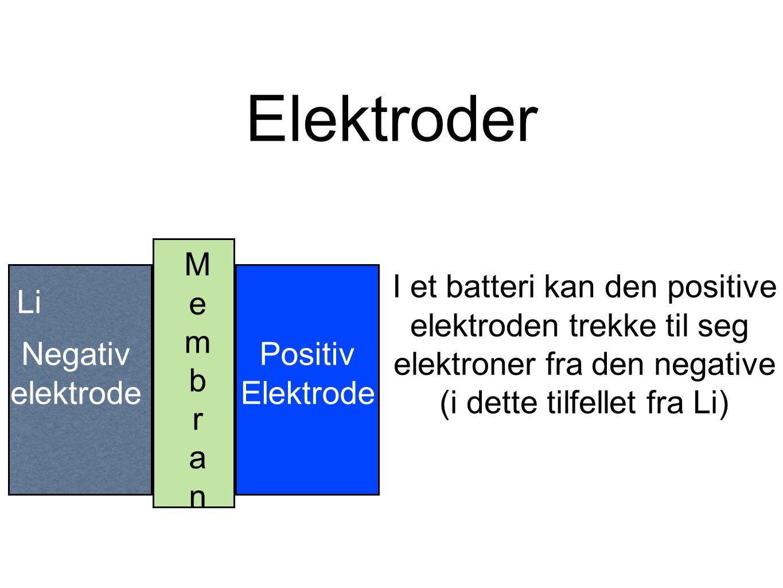 Elektrontransport MembranMembran Positiv Elektrode Li + + e - Siden membranen ikke leder elektroner, må elektronene gå i en ytre leder Negativ elektrode