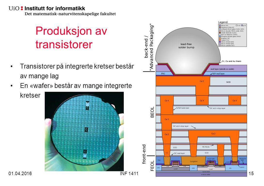 Produksjon av transistorer Transistorer på integrerte kretser består av mange lag En «wafer» består av mange integrerte kretser 01.04.2016INF 141115