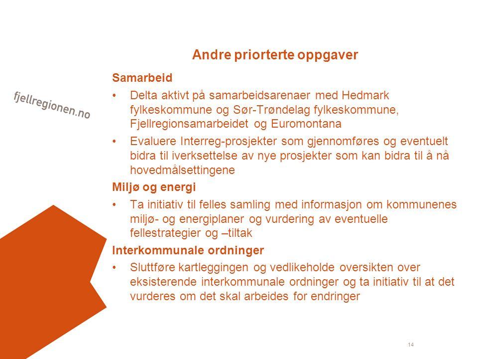 14 Andre priorterte oppgaver Samarbeid Delta aktivt på samarbeidsarenaer med Hedmark fylkeskommune og Sør-Trøndelag fylkeskommune, Fjellregionsamarbeidet og Euromontana Evaluere Interreg-prosjekter som gjennomføres og eventuelt bidra til iverksettelse av nye prosjekter som kan bidra til å nå hovedmålsettingene Miljø og energi Ta initiativ til felles samling med informasjon om kommunenes miljø- og energiplaner og vurdering av eventuelle fellestrategier og –tiltak Interkommunale ordninger Sluttføre kartleggingen og vedlikeholde oversikten over eksisterende interkommunale ordninger og ta initiativ til at det vurderes om det skal arbeides for endringer