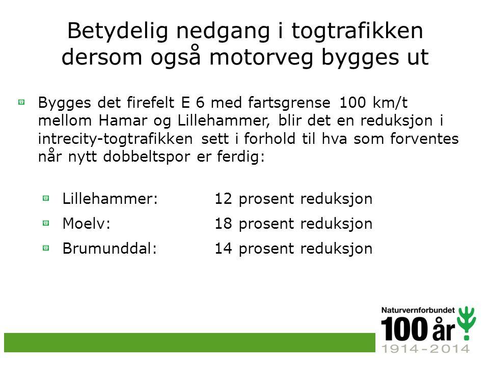 Betydelig nedgang i togtrafikken dersom også motorveg bygges ut Bygges det firefelt E 6 med fartsgrense 100 km/t mellom Hamar og Lillehammer, blir det en reduksjon i intrecity-togtrafikken sett i forhold til hva som forventes når nytt dobbeltspor er ferdig: Lillehammer: 12 prosent reduksjon Moelv: 18 prosent reduksjon Brumunddal: 14 prosent reduksjon