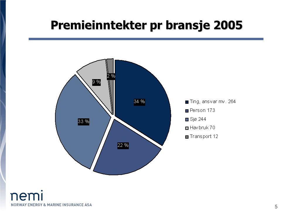 5 Premieinntekter pr bransje 2005