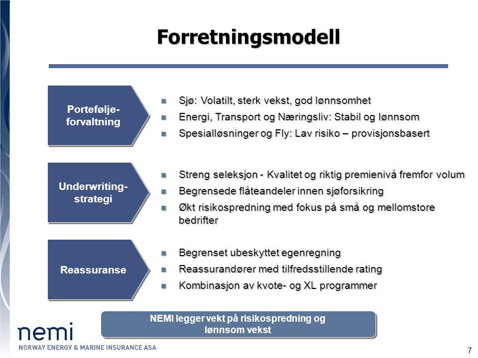7 Forretningsmodell NEMI legger vekt på risikospredning og lønnsom vekst NEMI legger vekt på risikospredning og lønnsom vekst Portefølje- forvaltning Underwriting- strategi Reassuranse Sjø: Volatilt, sterk vekst, god lønnsomhet Sjø: Volatilt, sterk vekst, god lønnsomhet Energi, Transport og Næringsliv: Stabil og lønnsom Energi, Transport og Næringsliv: Stabil og lønnsom Spesialløsninger og Fly: Lav risiko – provisjonsbasert Spesialløsninger og Fly: Lav risiko – provisjonsbasert Streng seleksjon - Kvalitet og riktig premienivå fremfor volum Streng seleksjon - Kvalitet og riktig premienivå fremfor volum Begrensede flåteandeler innen sjøforsikring Begrensede flåteandeler innen sjøforsikring Økt risikospredning med fokus på små og mellomstore bedrifter Økt risikospredning med fokus på små og mellomstore bedrifter Begrenset ubeskyttet egenregning Begrenset ubeskyttet egenregning Reassurandører med tilfredsstillende rating Reassurandører med tilfredsstillende rating Kombinasjon av kvote- og XL programmer Kombinasjon av kvote- og XL programmer