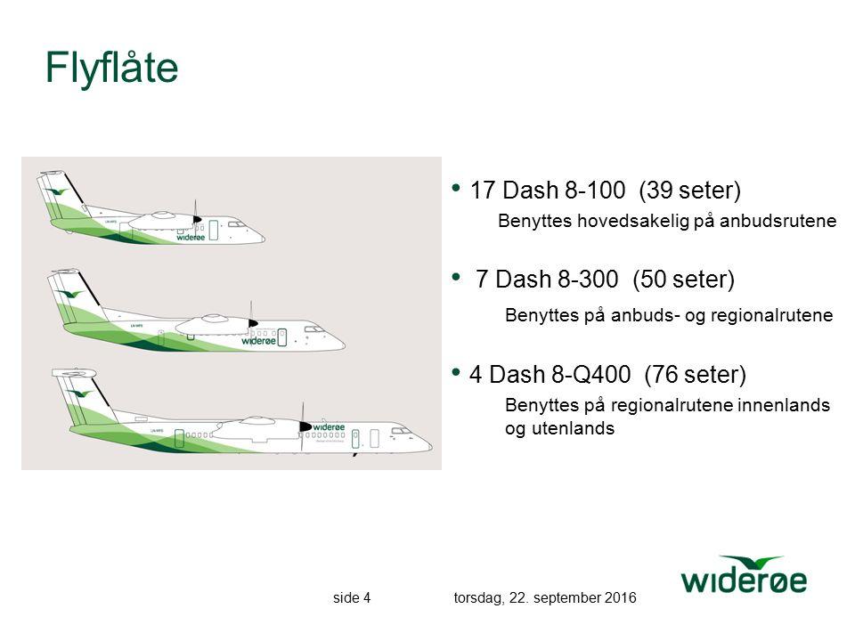 side 4 torsdag, 22. september 2016 Flyflåte 17 Dash 8-100 (39 seter) Benyttes hovedsakelig på anbudsrutene 7 Dash 8-300 (50 seter) Benyttes på anbuds-