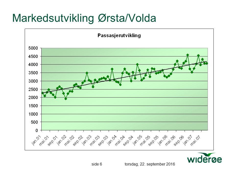 side 6 torsdag, 22. september 2016 Markedsutvikling Ørsta/Volda
