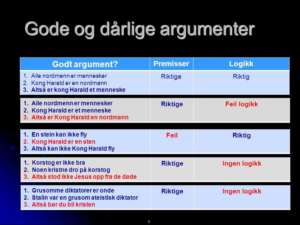 5 Gode og dårlige argumenter Godt argument.