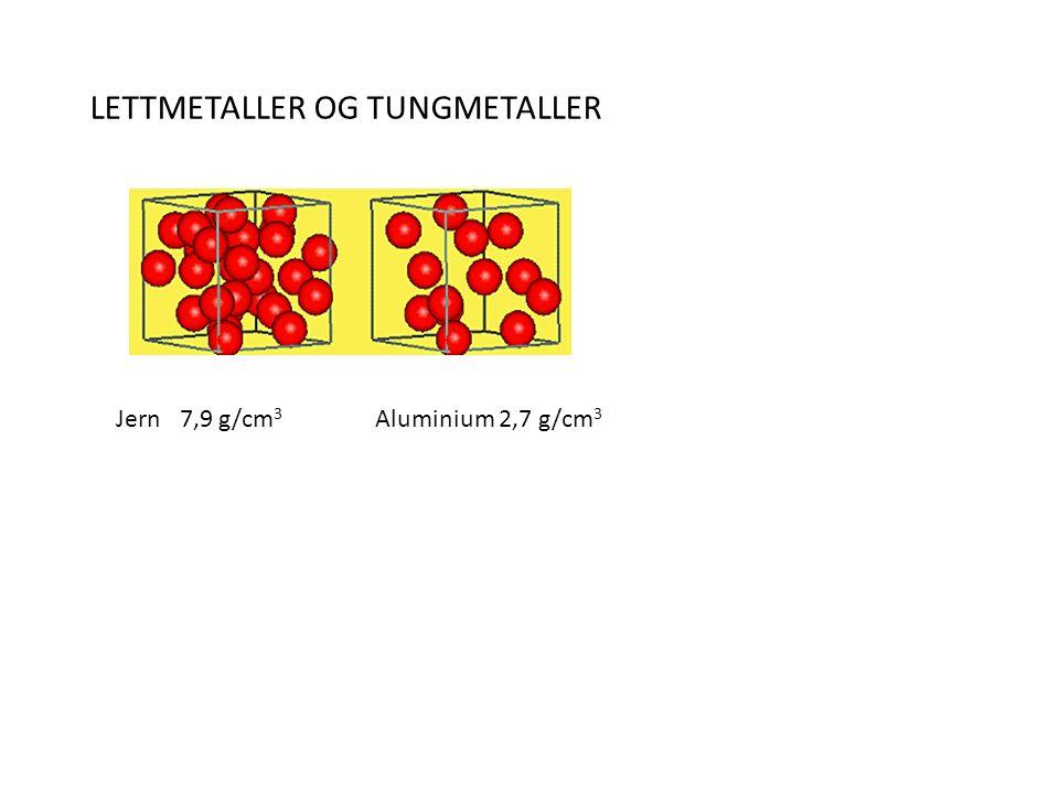 LETTMETALLER OG TUNGMETALLER Jern 7,9 g/cm 3 Aluminium 2,7 g/cm 3