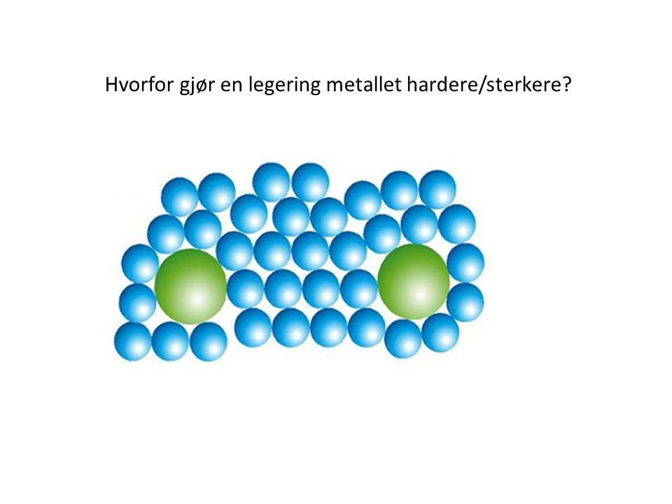 Hvorfor gjør en legering metallet hardere/sterkere