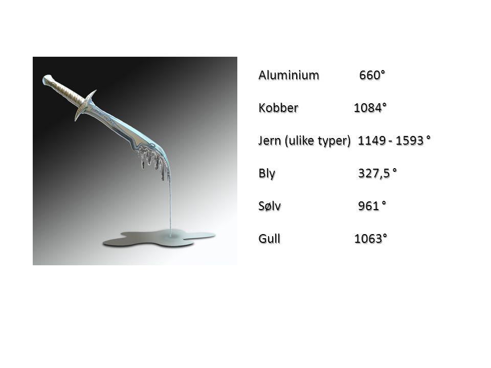 Aluminium 660° Kobber 1084° Jern (ulike typer) 1149 - 1593 ° Bly 327,5 ° Sølv 961 ° Gull 1063°