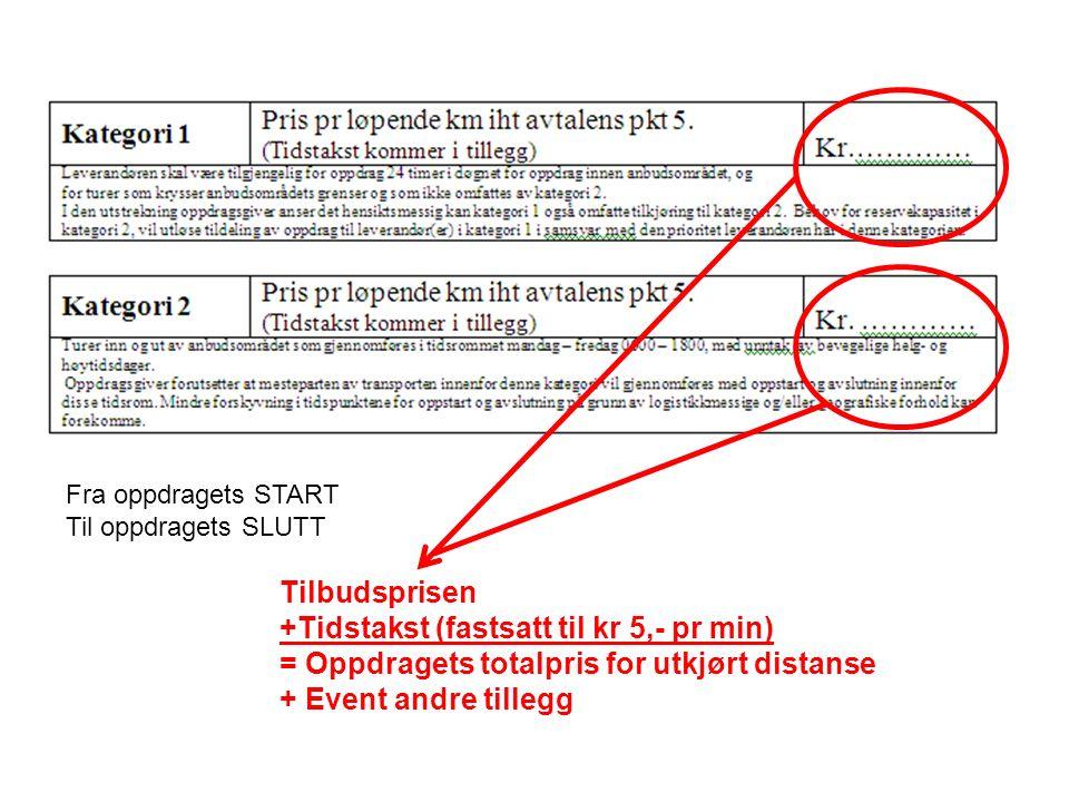 Fra oppdragets START Til oppdragets SLUTT Tilbudsprisen +Tidstakst (fastsatt til kr 5,- pr min) = Oppdragets totalpris for utkjørt distanse + Event andre tillegg