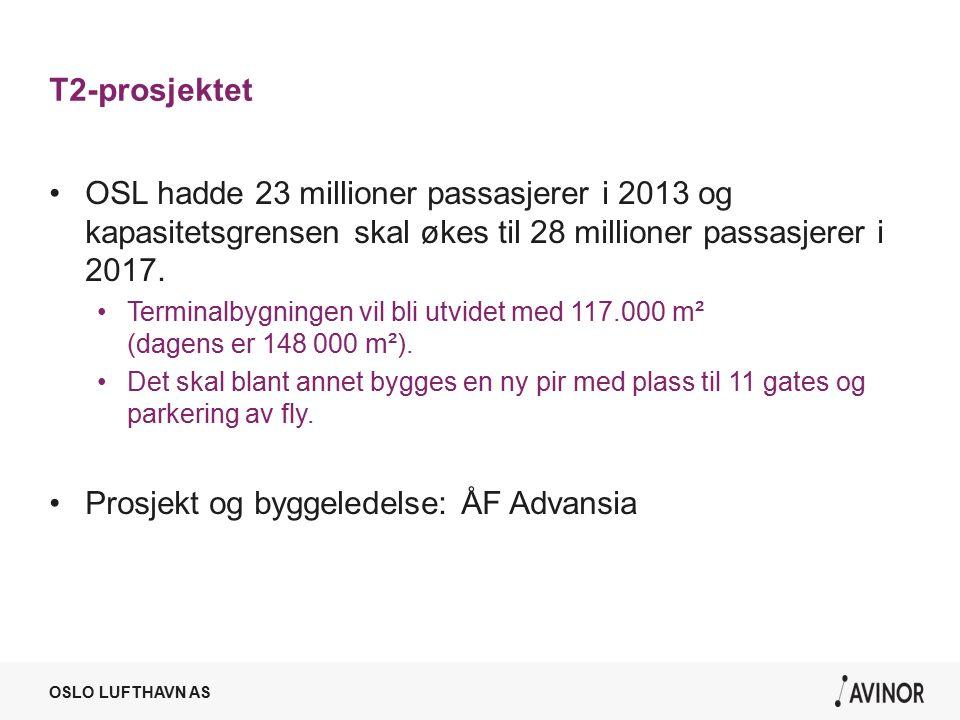 OSLO LUFTHAVN AS T2-prosjektet OSL hadde 23 millioner passasjerer i 2013 og kapasitetsgrensen skal økes til 28 millioner passasjerer i 2017.