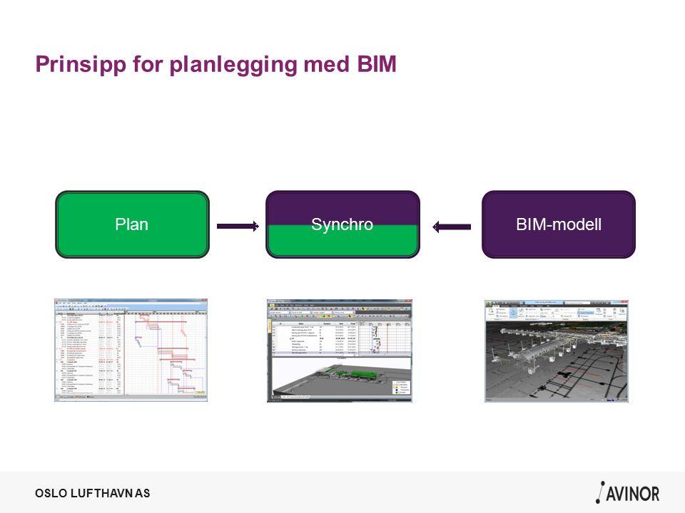 OSLO LUFTHAVN AS Prinsipp for planlegging med BIM PlanSynchroBIM-modell