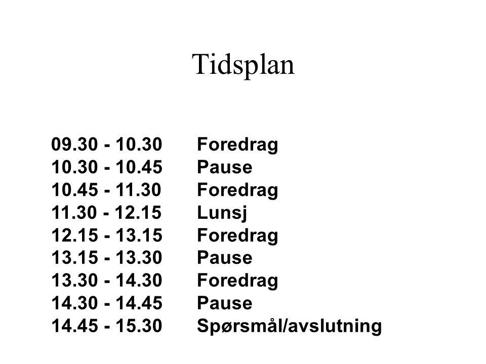 Tidsplan 09.30 - 10.30Foredrag 10.30 - 10.45Pause 10.45 - 11.30Foredrag 11.30 - 12.15Lunsj 12.15 - 13.15Foredrag 13.15 - 13.30Pause 13.30 - 14.30Foredrag 14.30 - 14.45Pause 14.45 - 15.30Spørsmål/avslutning