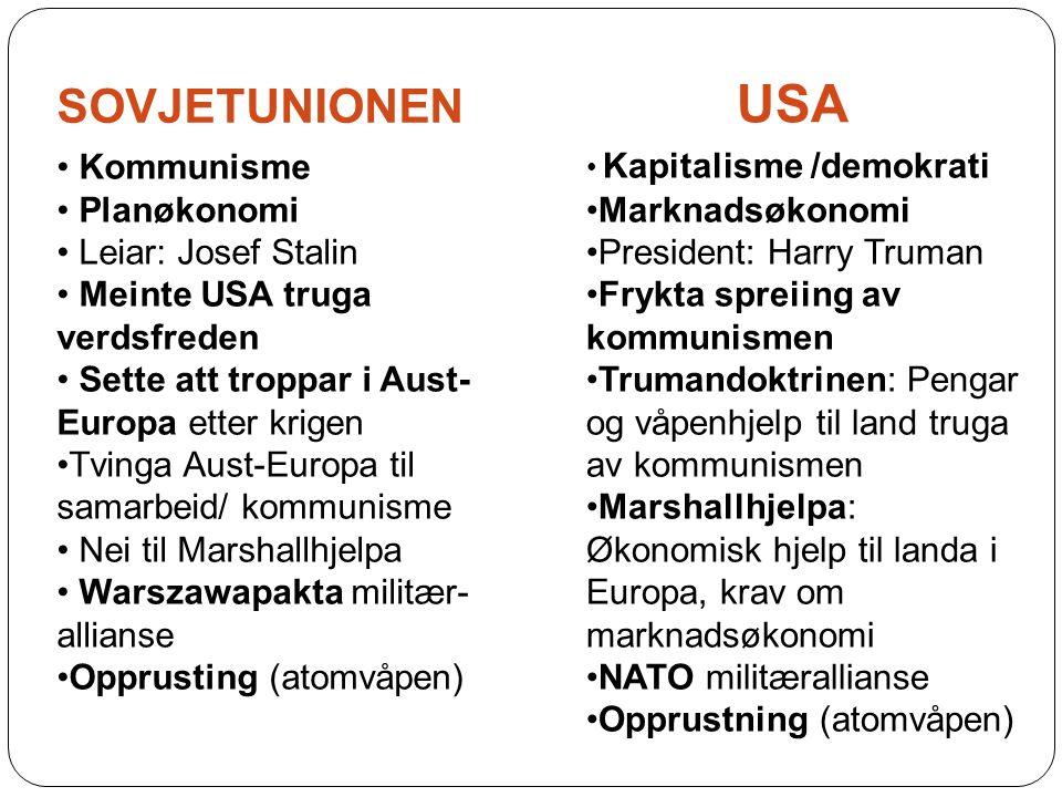 SOVJETUNIONEN USA Kommunisme Planøkonomi Leiar: Josef Stalin Meinte USA truga verdsfreden Sette att troppar i Aust- Europa etter krigen Tvinga Aust-Europa til samarbeid/ kommunisme Nei til Marshallhjelpa Warszawapakta militær- allianse Opprusting (atomvåpen) Kapitalisme /demokrati Marknadsøkonomi President: Harry Truman Frykta spreiing av kommunismen Trumandoktrinen: Pengar og våpenhjelp til land truga av kommunismen Marshallhjelpa: Økonomisk hjelp til landa i Europa, krav om marknadsøkonomi NATO militærallianse Opprustning (atomvåpen)