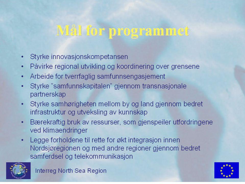 Mål 3 B Nordsjøprogrammet Prioriteringer for Nordsjøprogrammet er følgende: - Unlocking the potential for sustainable communities - Managing our environment wisely - Challenging accessibility Kart over Nordsjøprogrammets virkeområdeKart over Nordsjøprogrammets virkeområde