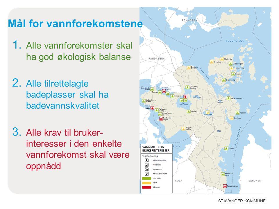 STAVANGER KOMMUNE 1. Alle vannforekomster skal ha god økologisk balanse 2.
