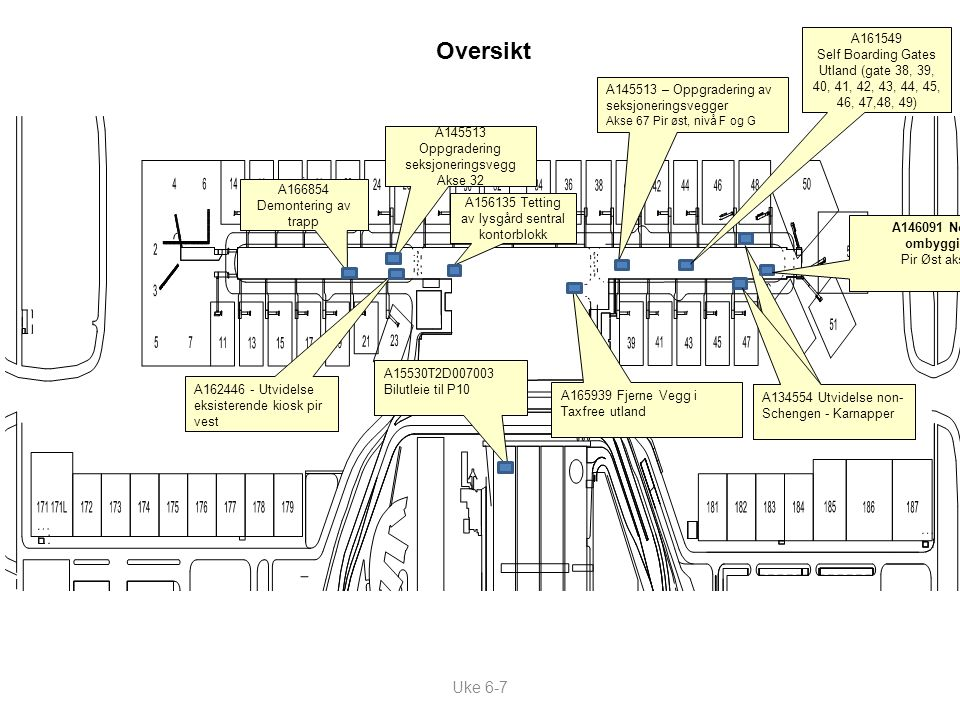 Oversikt Uke 6-7 A134554 Utvidelse non- Schengen - Karnapper A145513 Oppgradering seksjoneringsvegg Akse 32 A145513 – Oppgradering av seksjoneringsveg