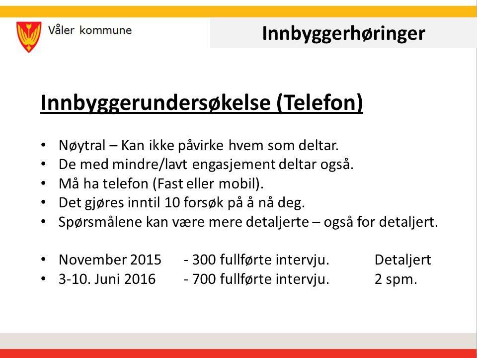 Innbyggerhøringer Innbyggerundersøkelse (Telefon) Nøytral – Kan ikke påvirke hvem som deltar.