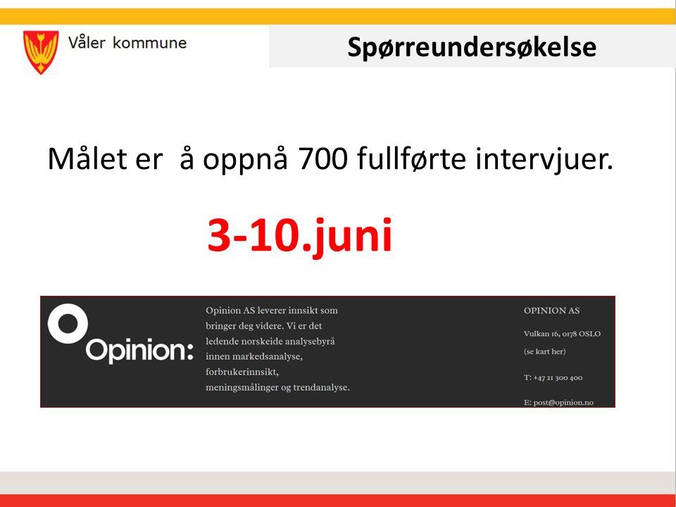 Spørreundersøkelse Målet er å oppnå 700 fullførte intervjuer. 3-10.juni