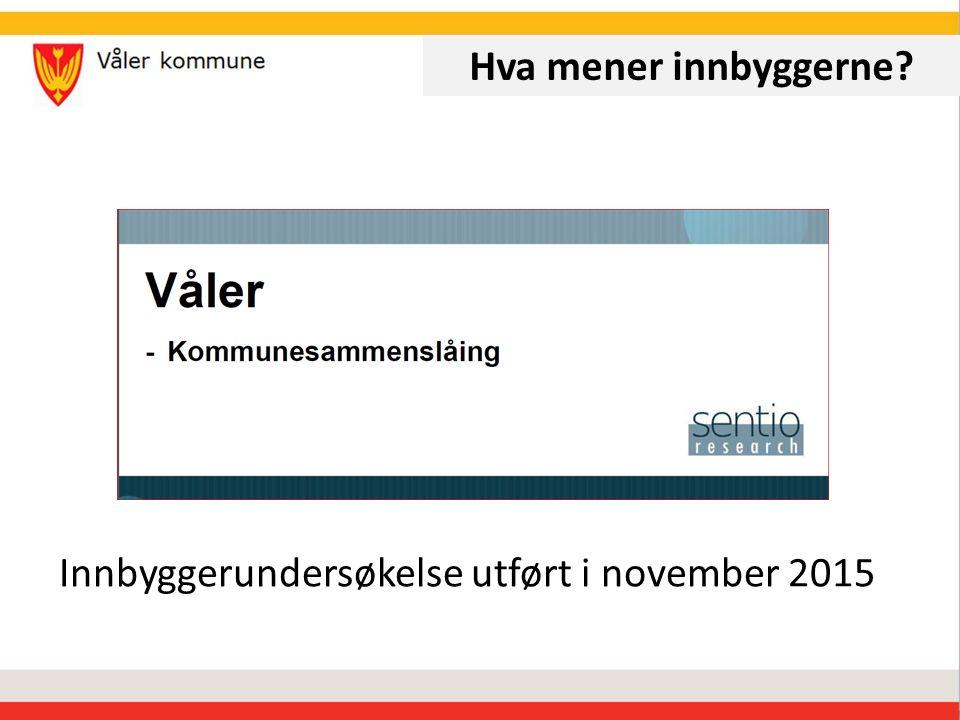 Hva mener innbyggerne Innbyggerundersøkelse utført i november 2015