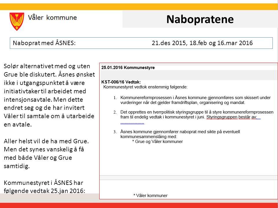 Møte for ansatte Møteplan ansattmøte: 12.00/18.00Rådmann ønsker velkommen.