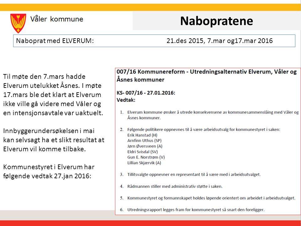 Ansatte -undersøkelse Spørsmål: 1) For eller imot kommunesammenslåing med annen kommune.