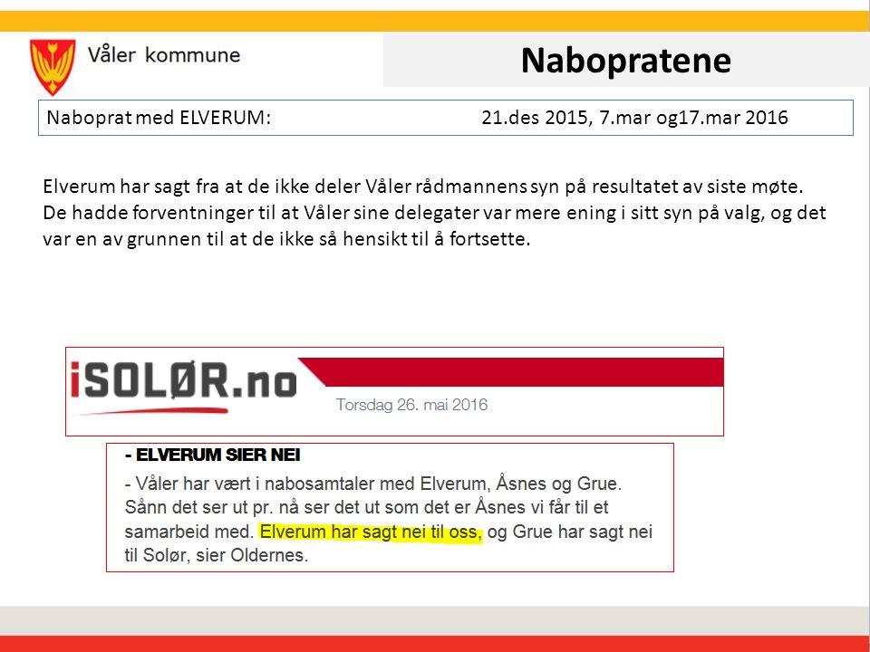 Nabopratene Naboprat med ELVERUM:21.des 2015, 7.mar og17.mar 2016 Elverum har sagt fra at de ikke deler Våler rådmannens syn på resultatet av siste møte.